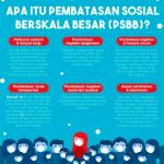 Infografis:IdnTImes